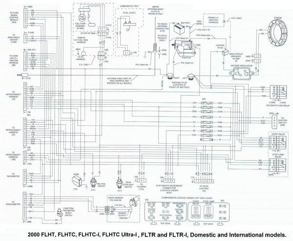 kaaviot  u2013 motopedia